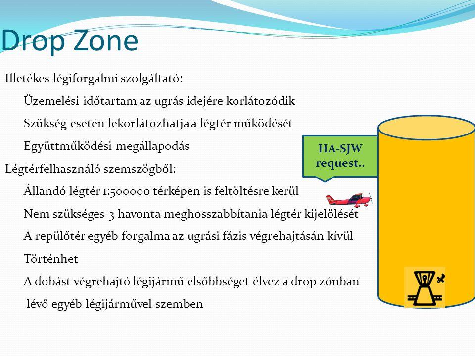 Drop Zone Illetékes légiforgalmi szolgáltató: