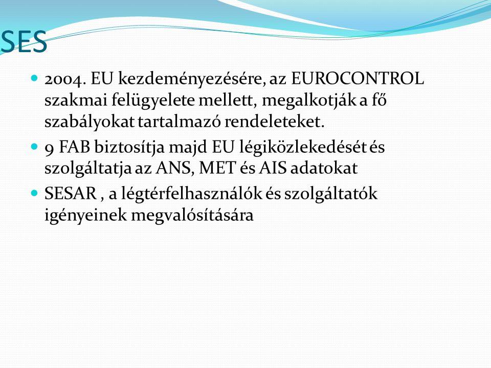 SES 2004. EU kezdeményezésére, az EUROCONTROL szakmai felügyelete mellett, megalkotják a fő szabályokat tartalmazó rendeleteket.