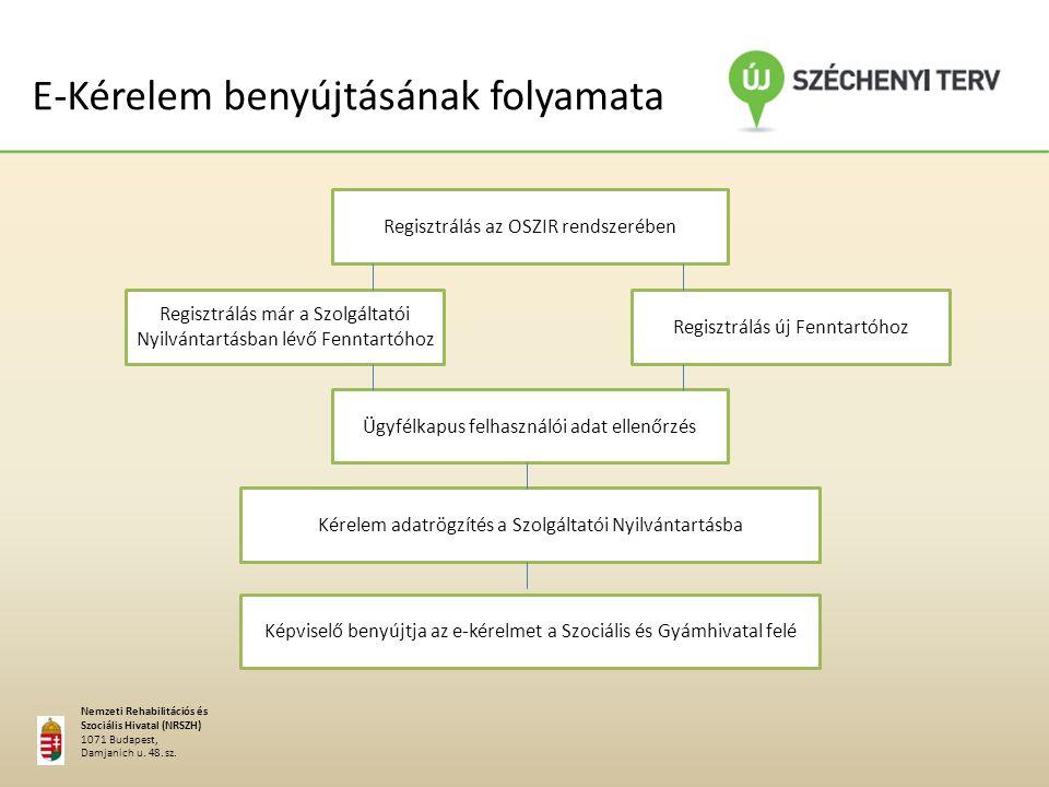A MŰKENG létrehozásának, alkalmazásának előnyei