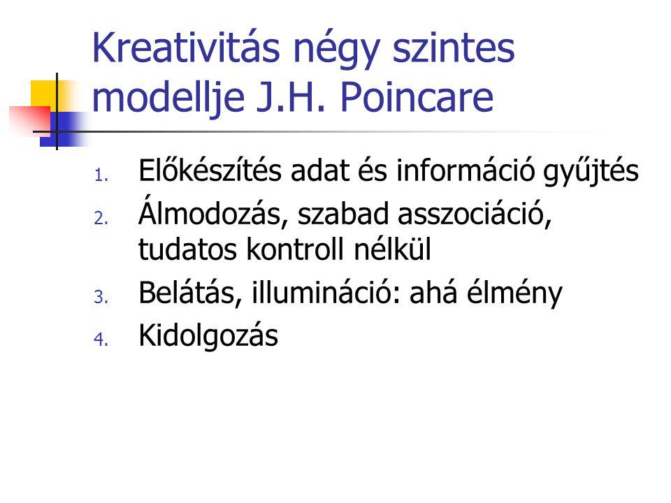 Kreativitás négy szintes modellje J.H. Poincare