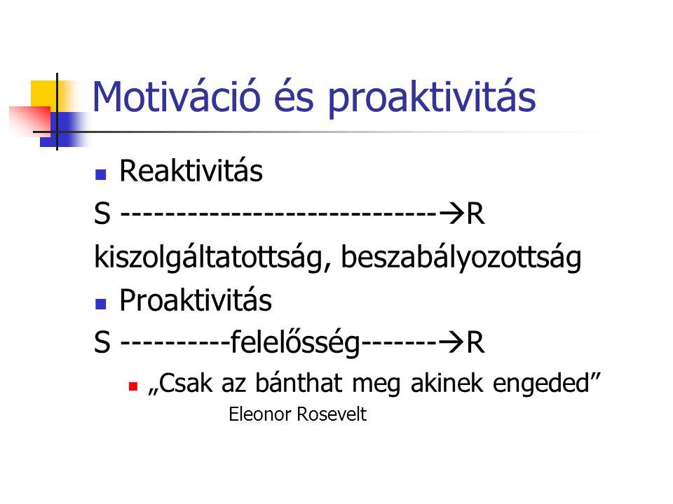 Motiváció és proaktivitás
