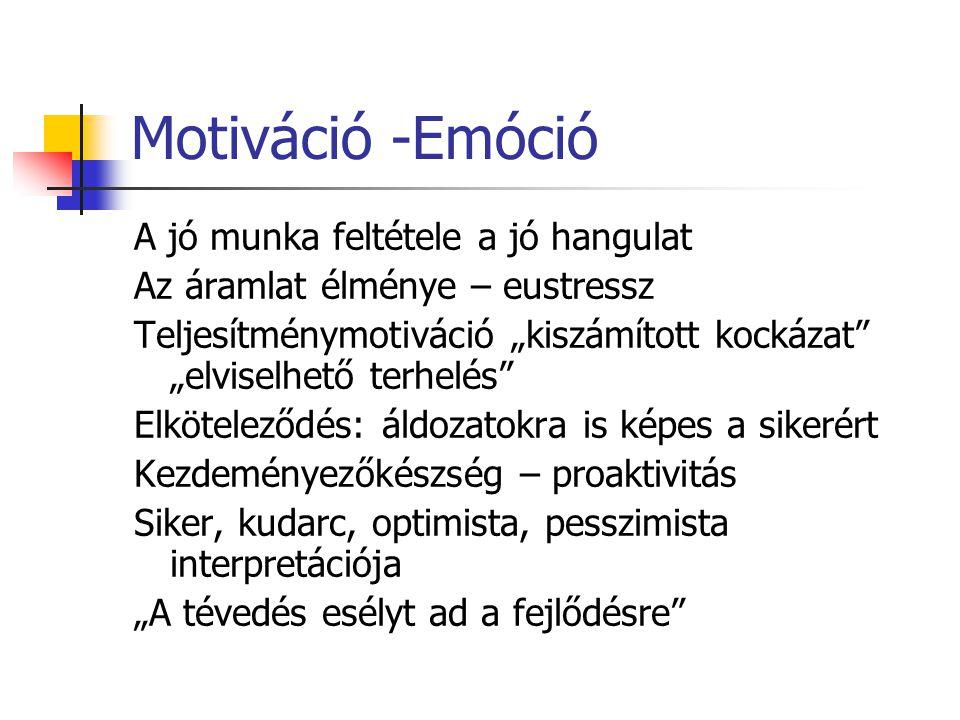 Motiváció -Emóció A jó munka feltétele a jó hangulat
