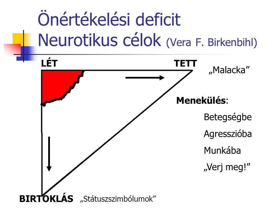 Önértékelési deficit Neurotikus célok (Vera F. Birkenbihl)