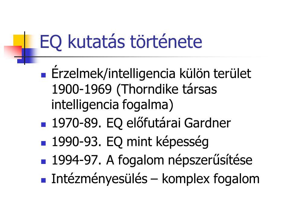 EQ kutatás története Érzelmek/intelligencia külön terület 1900-1969 (Thorndike társas intelligencia fogalma)