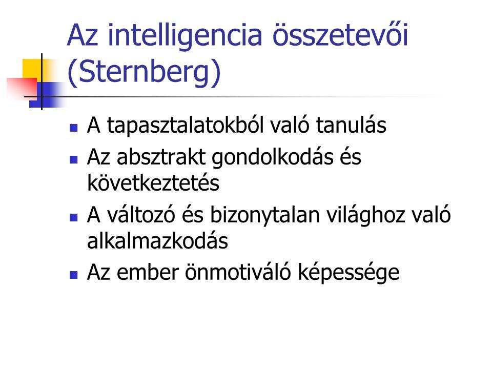 Az intelligencia összetevői (Sternberg)