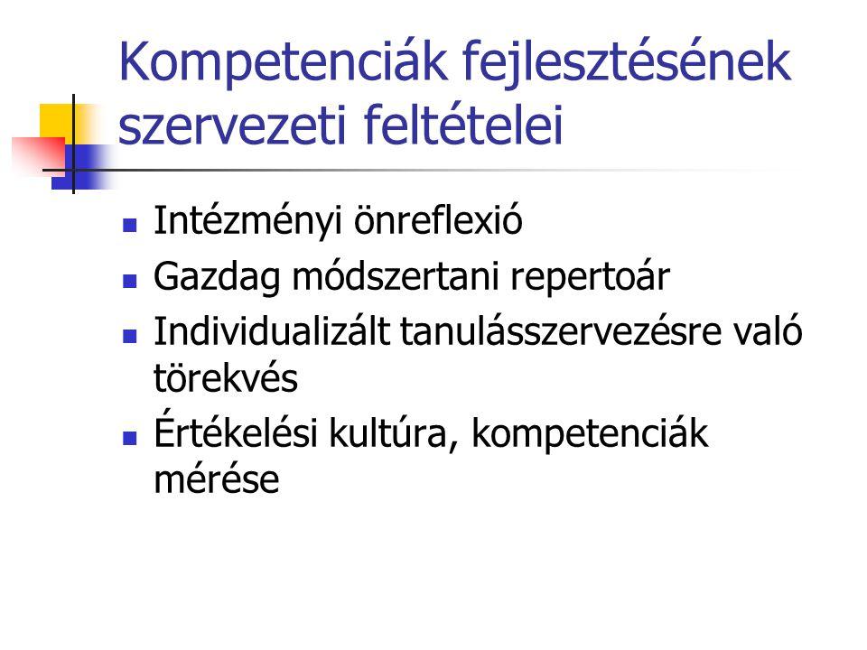 Kompetenciák fejlesztésének szervezeti feltételei