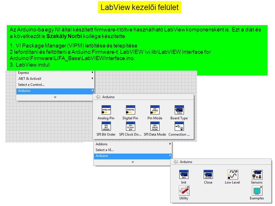 LabView kezelői felület