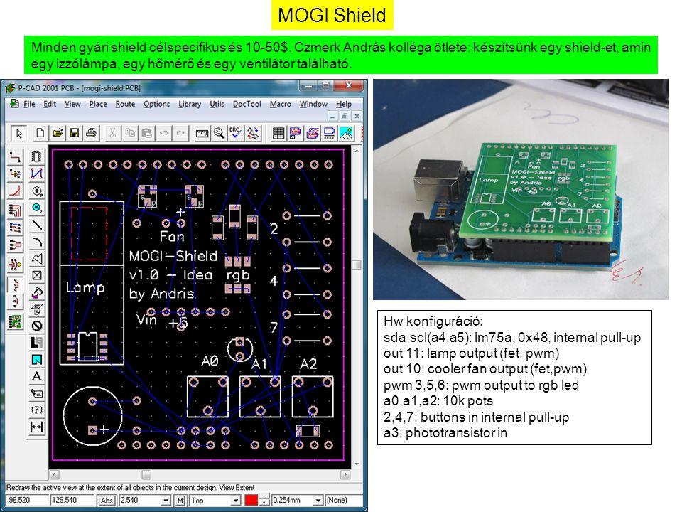 MOGI Shield Minden gyári shield célspecifikus és 10-50$. Czmerk András kolléga ötlete: készítsünk egy shield-et, amin.