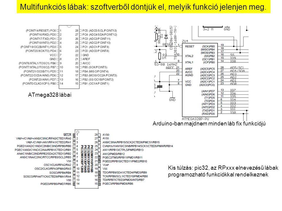 Multifunkciós lábak: szoftverből döntjük el, melyik funkció jelenjen meg.