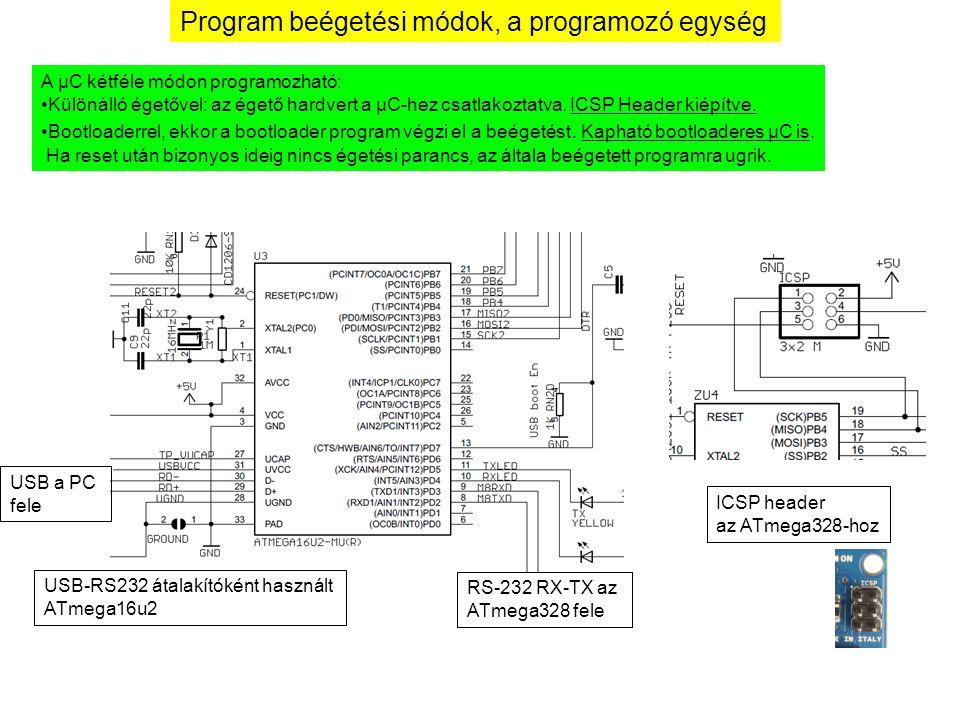 Program beégetési módok, a programozó egység