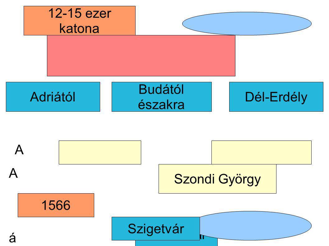 12-15 ezer katona Adriától Budától északra Dél-Erdély A A
