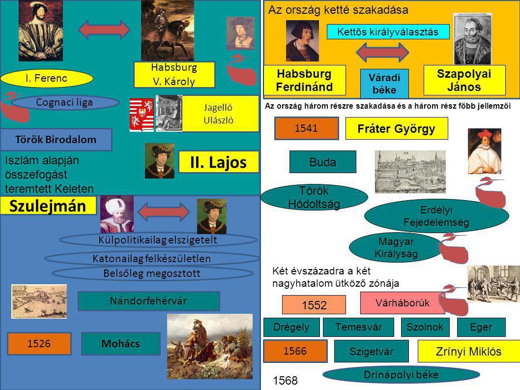 II. Lajos Szulejmán Az ország ketté szakadása Habsburg V. Károly