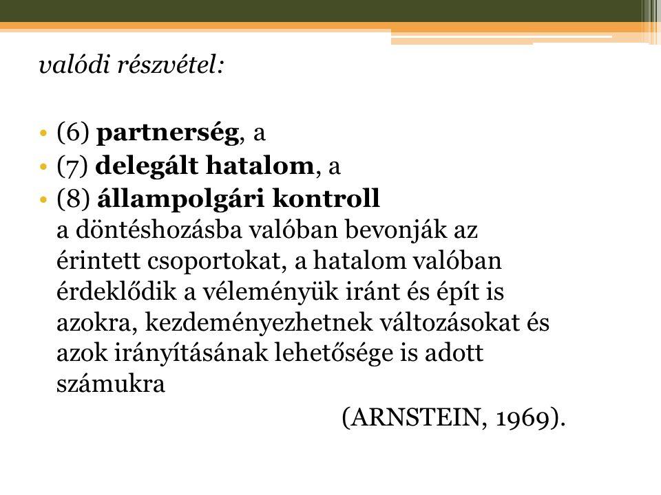 valódi részvétel: (6) partnerség, a. (7) delegált hatalom, a.