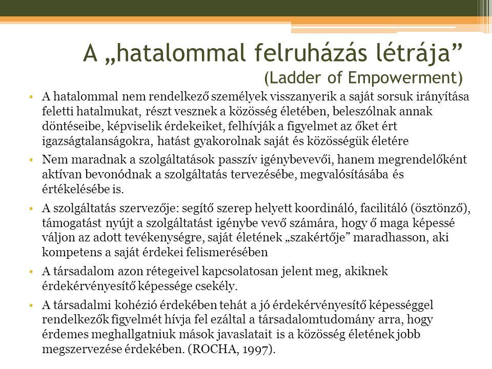 """A """"hatalommal felruházás létrája (Ladder of Empowerment)"""