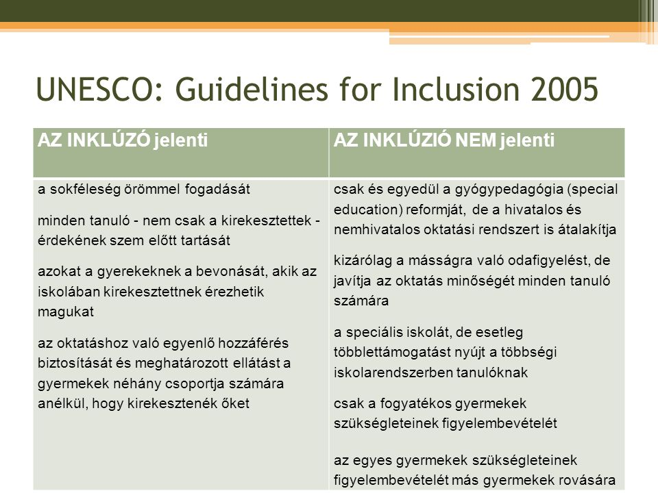 UNESCO: Guidelines for Inclusion 2005