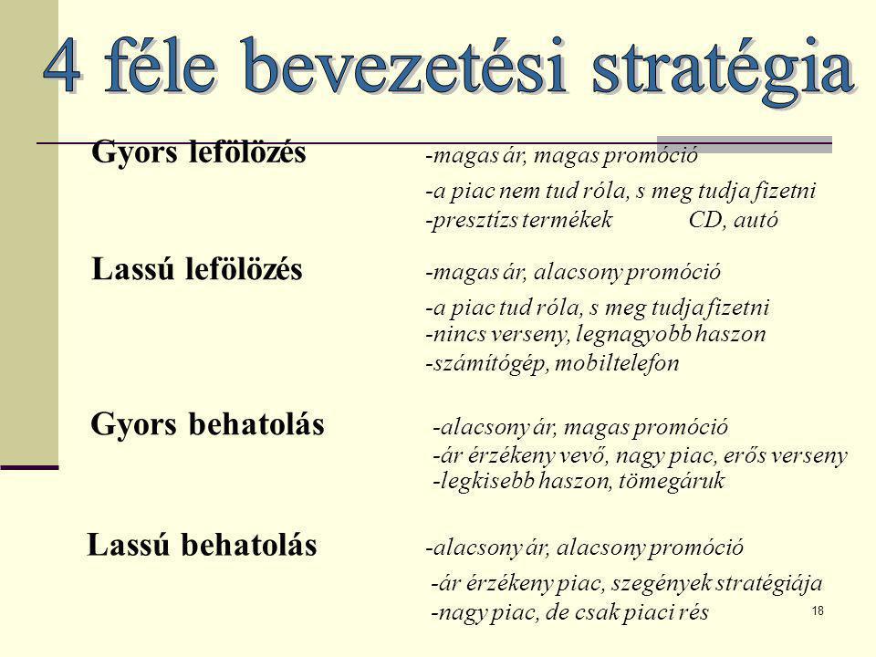 4 féle bevezetési stratégia