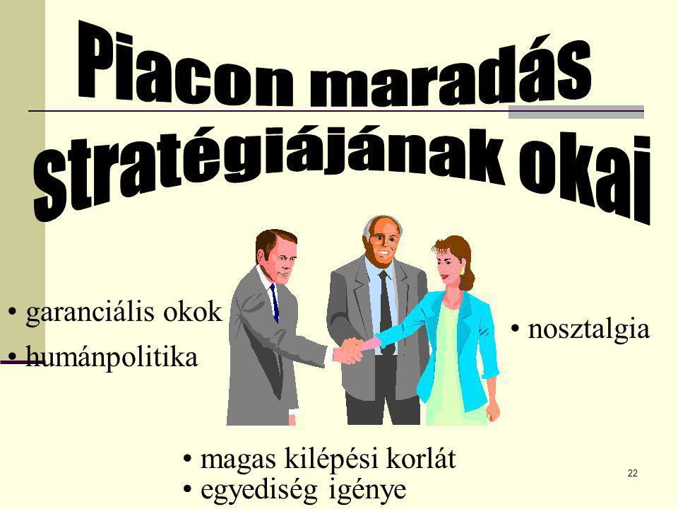 Piacon maradás stratégiájának okai garanciális okok nosztalgia