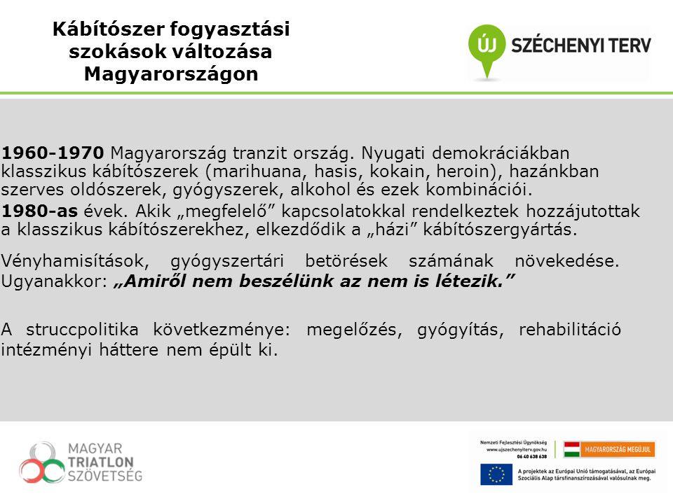 Kábítószer fogyasztási szokások változása Magyarországon