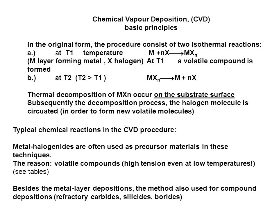 Chemical Vapour Deposition, (CVD)