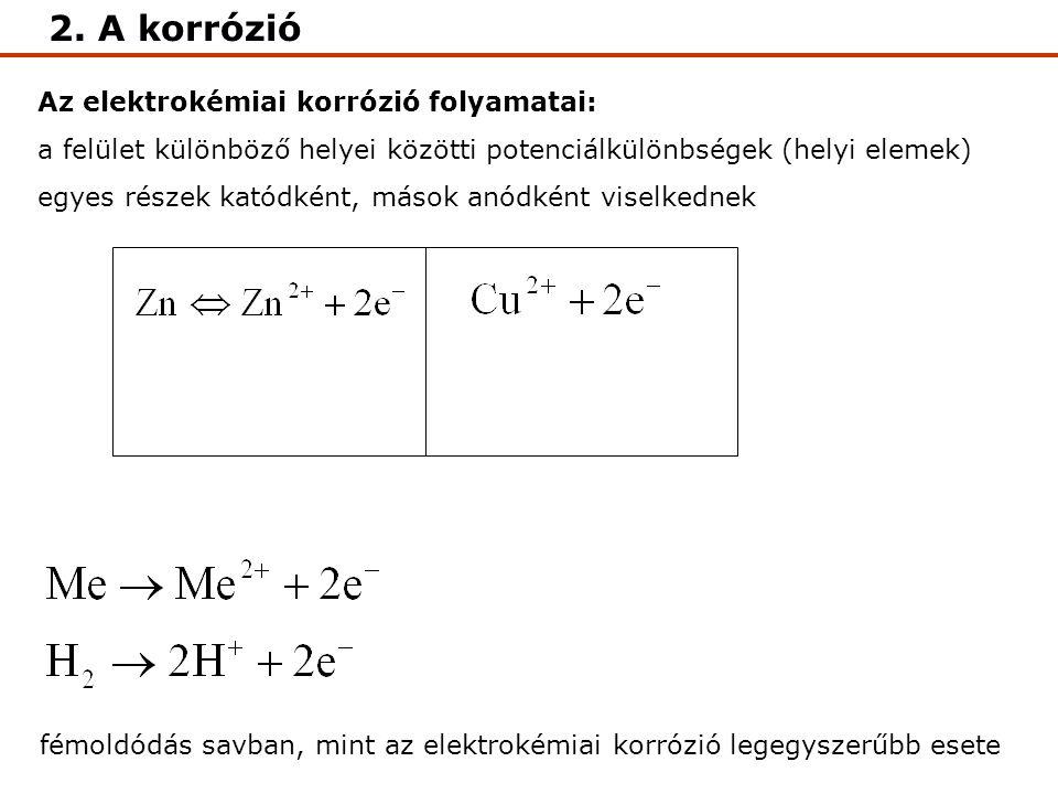 2. A korrózió Az elektrokémiai korrózió folyamatai: