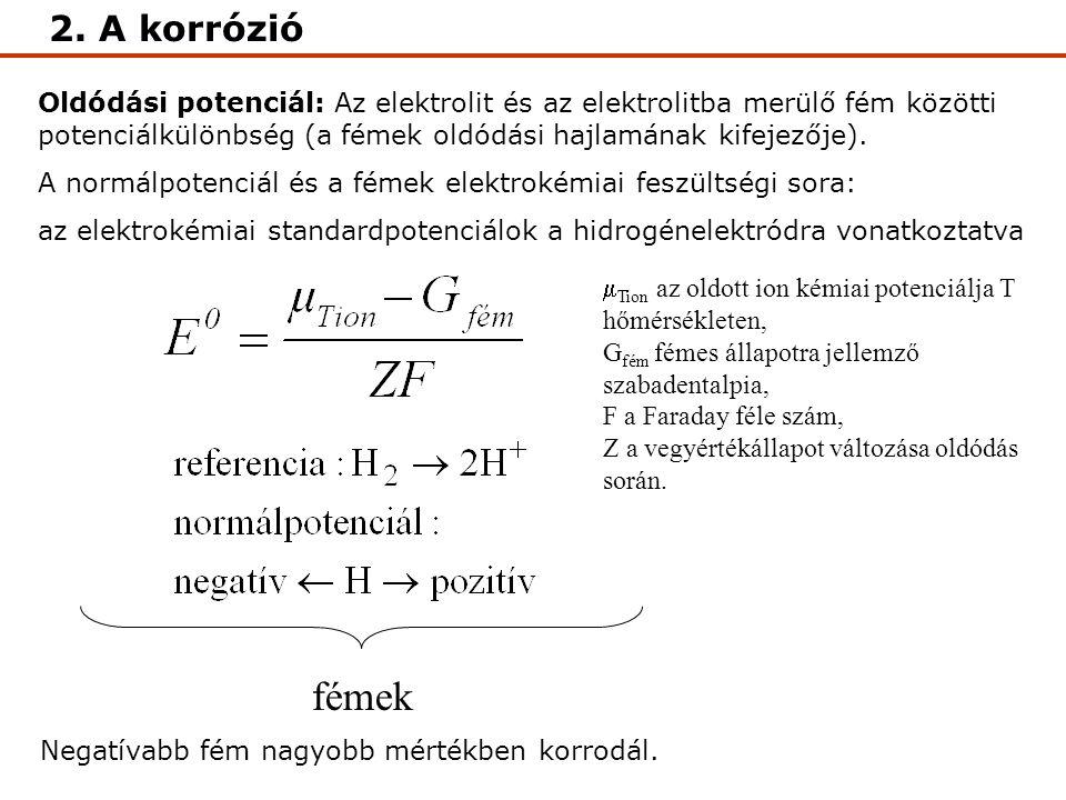 2. A korrózió Oldódási potenciál: Az elektrolit és az elektrolitba merülő fém közötti potenciálkülönbség (a fémek oldódási hajlamának kifejezője).