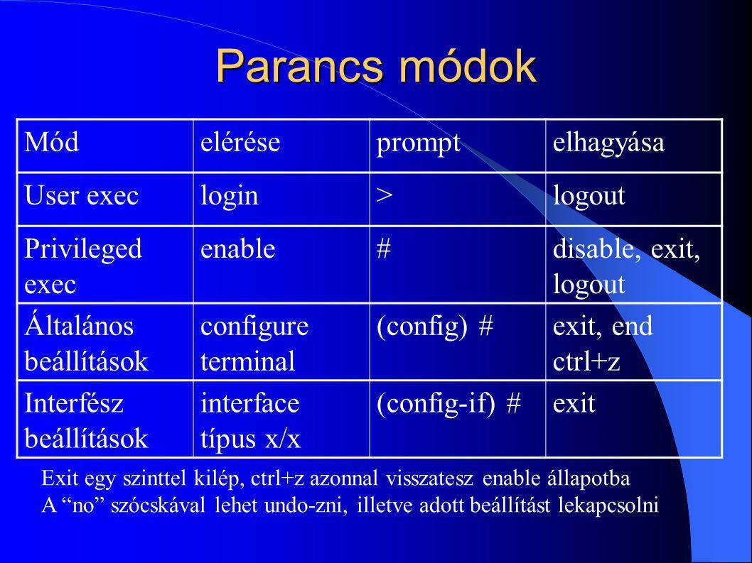 Parancs módok Mód elérése prompt elhagyása User exec login > logout