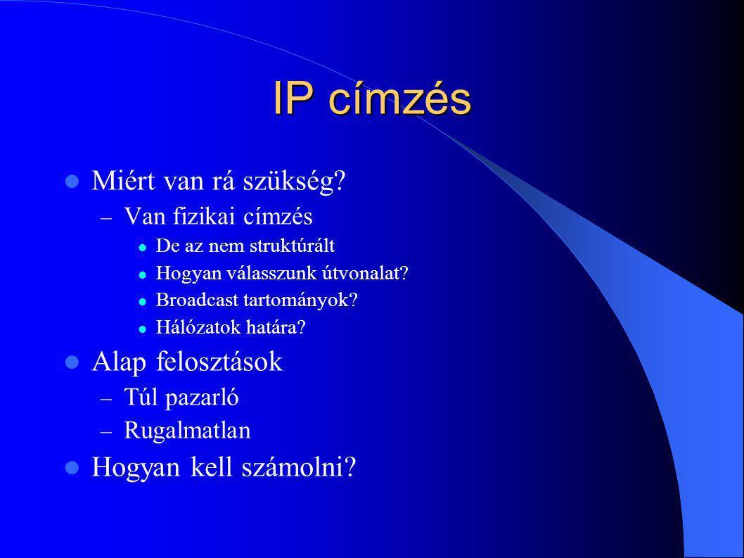 IP címzés Miért van rá szükség Alap felosztások Hogyan kell számolni