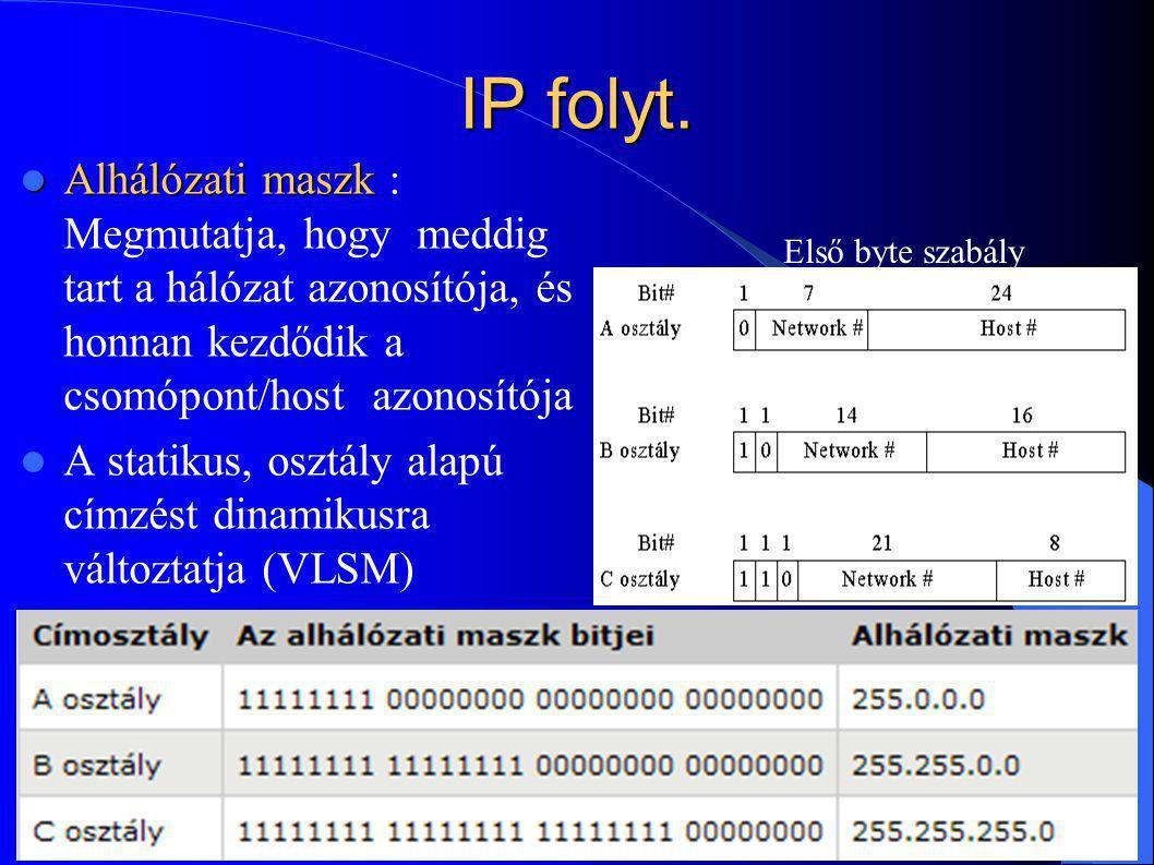 IP folyt. Alhálózati maszk : Megmutatja, hogy meddig tart a hálózat azonosítója, és honnan kezdődik a csomópont/host azonosítója.