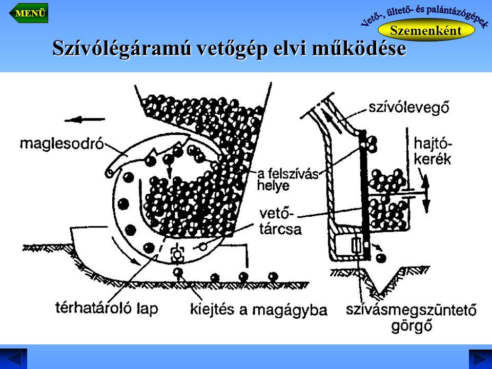 Szívólégáramú vetőgép elvi működése