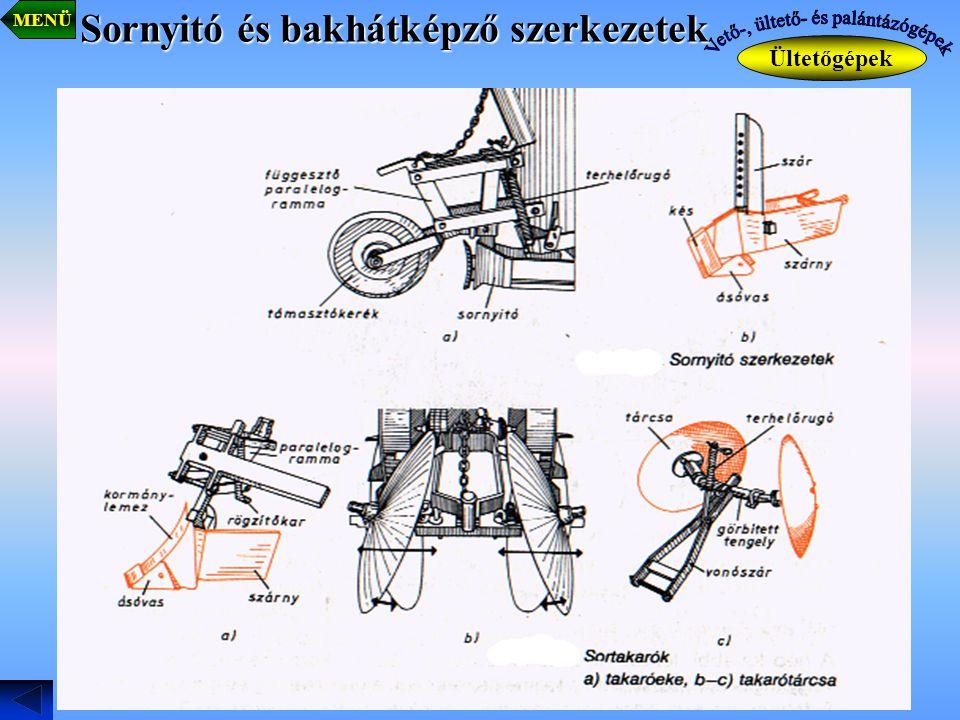 Sornyitó és bakhátképző szerkezetek