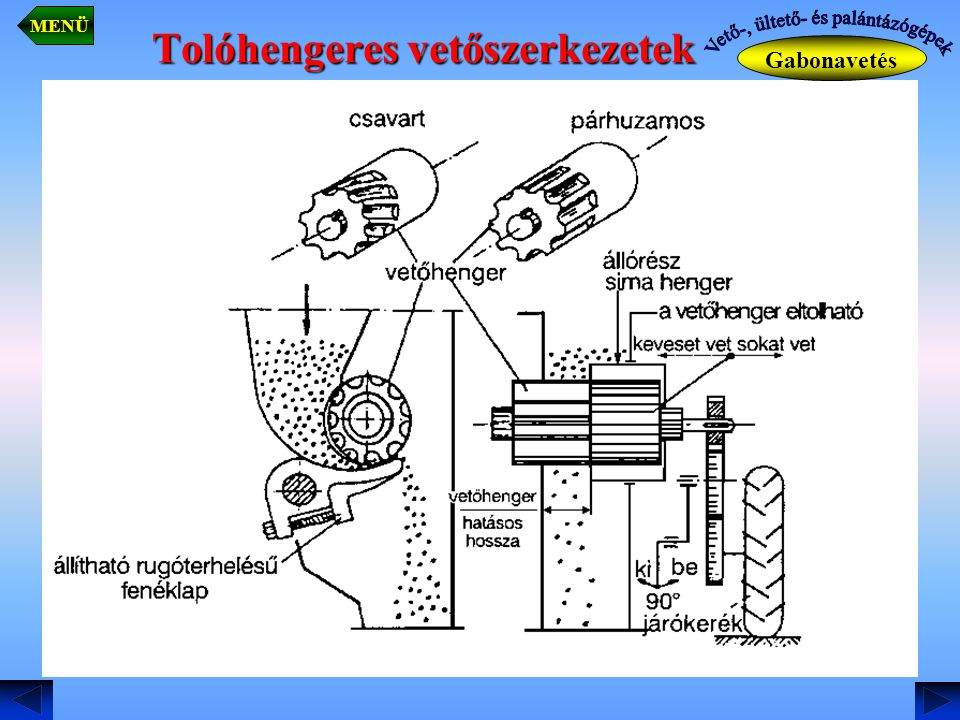 Tolóhengeres vetőszerkezetek
