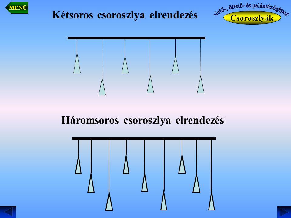 Kétsoros csoroszlya elrendezés Háromsoros csoroszlya elrendezés
