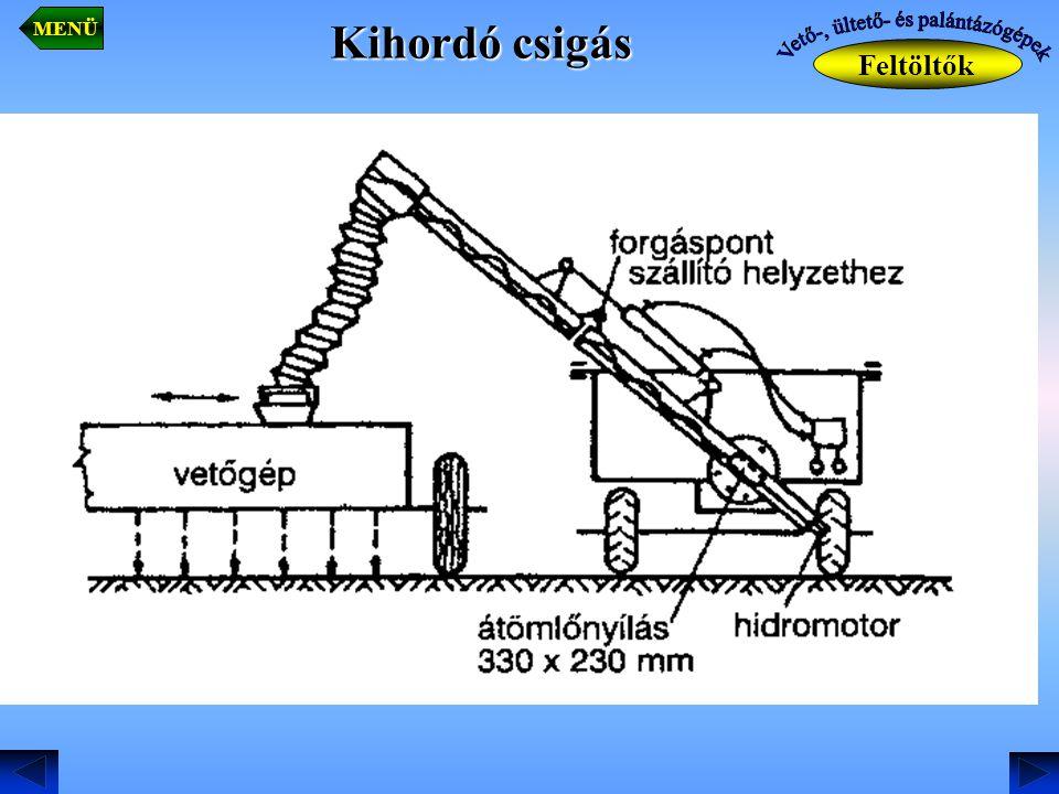 Vető-, ültető- és palántázógépek