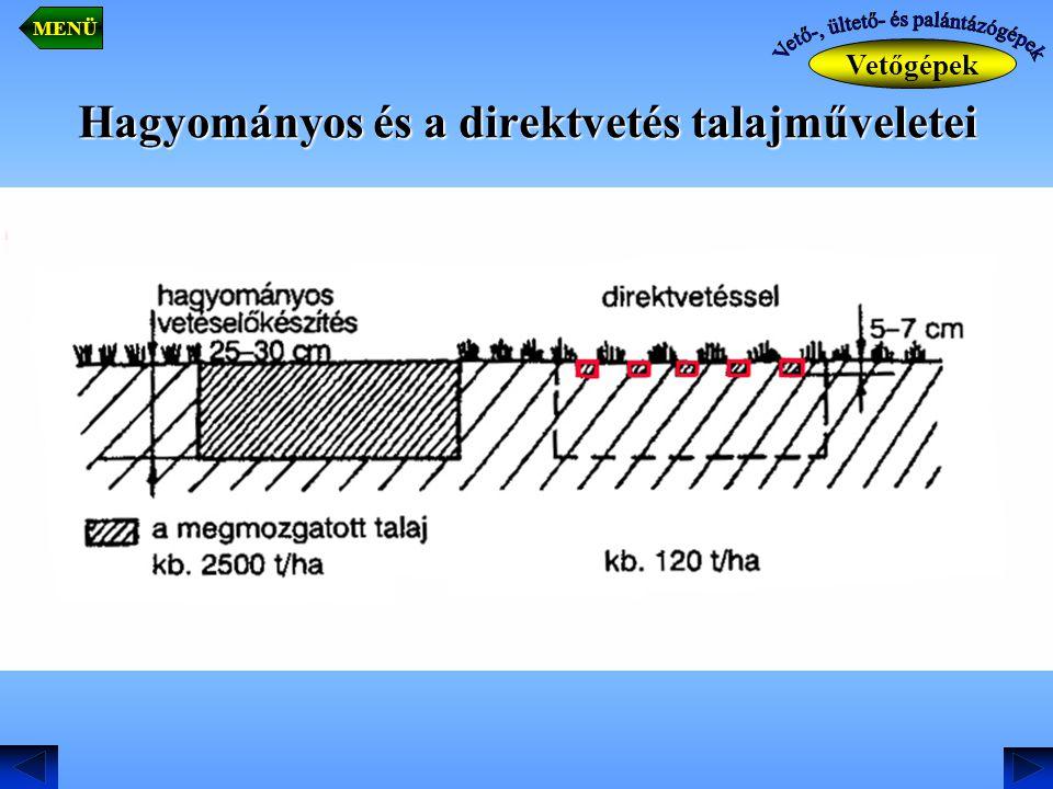 Hagyományos és a direktvetés talajműveletei