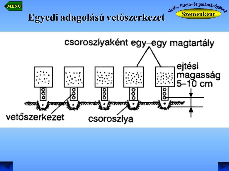 Egyedi adagolású vetőszerkezet