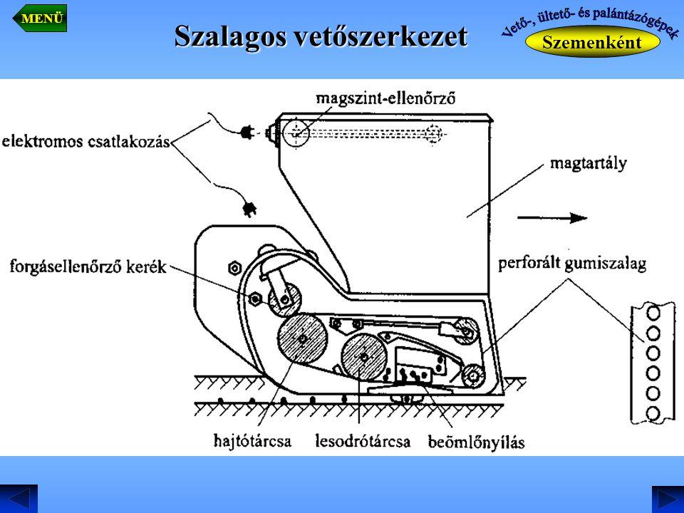 Szalagos vetőszerkezet