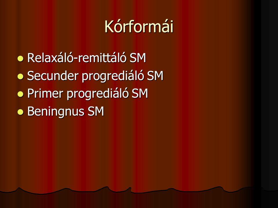 Kórformái Relaxáló-remittáló SM Secunder progrediáló SM