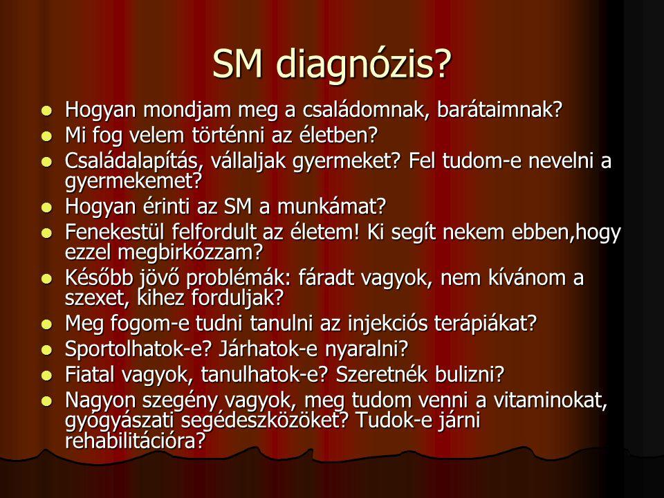 SM diagnózis Hogyan mondjam meg a családomnak, barátaimnak