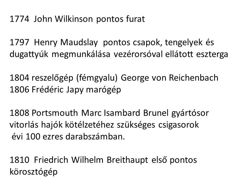 1774 John Wilkinson pontos furat