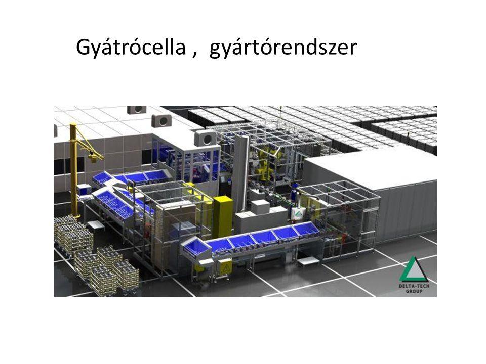 Gyátrócella , gyártórendszer