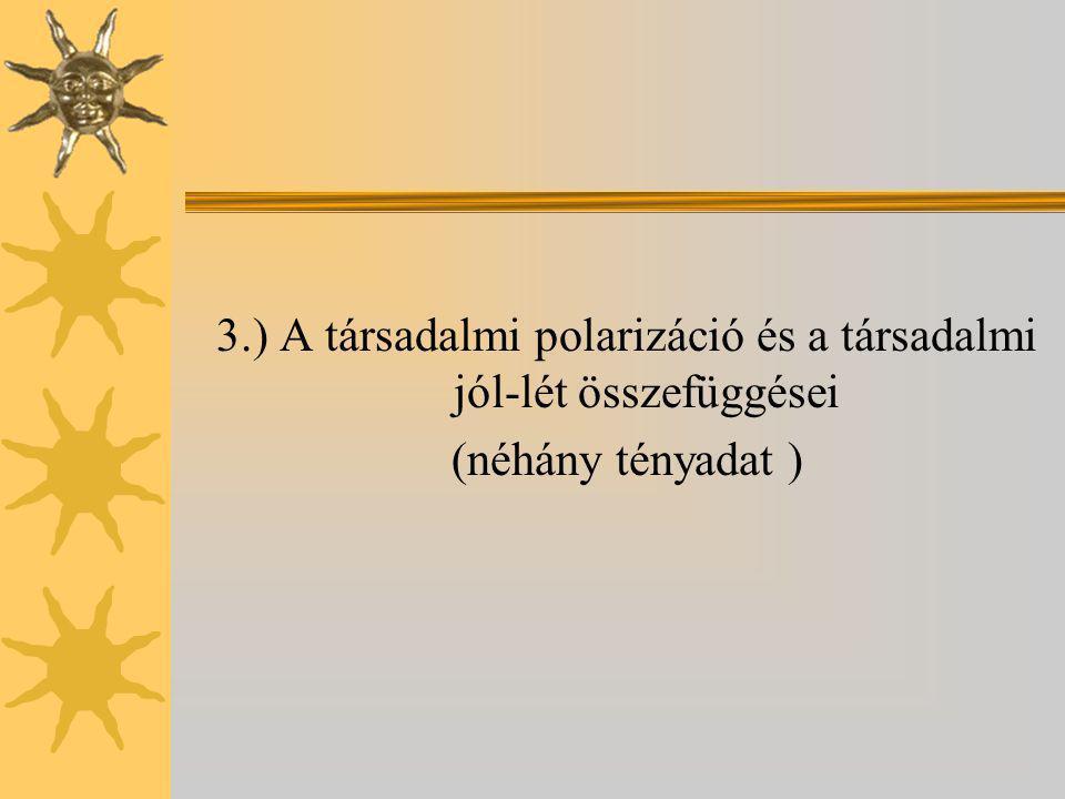 3.) A társadalmi polarizáció és a társadalmi jól-lét összefüggései