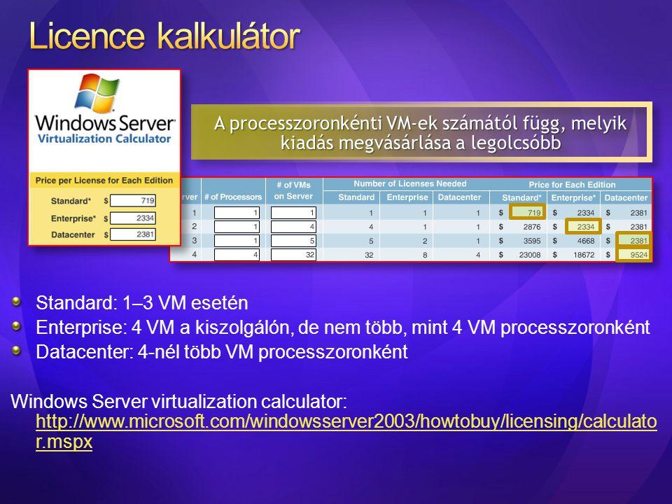 Licence kalkulátor A processzoronkénti VM-ek számától függ, melyik kiadás megvásárlása a legolcsóbb.