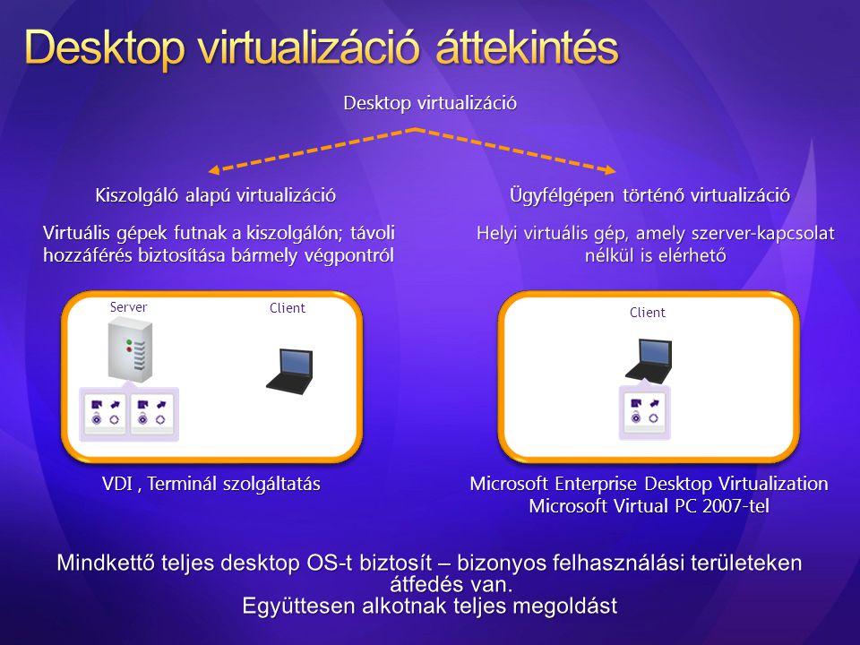 Desktop virtualizáció áttekintés