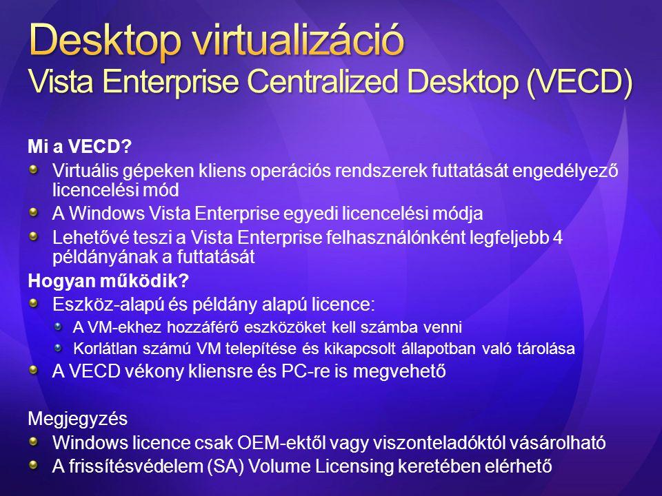 Desktop virtualizáció Vista Enterprise Centralized Desktop (VECD)