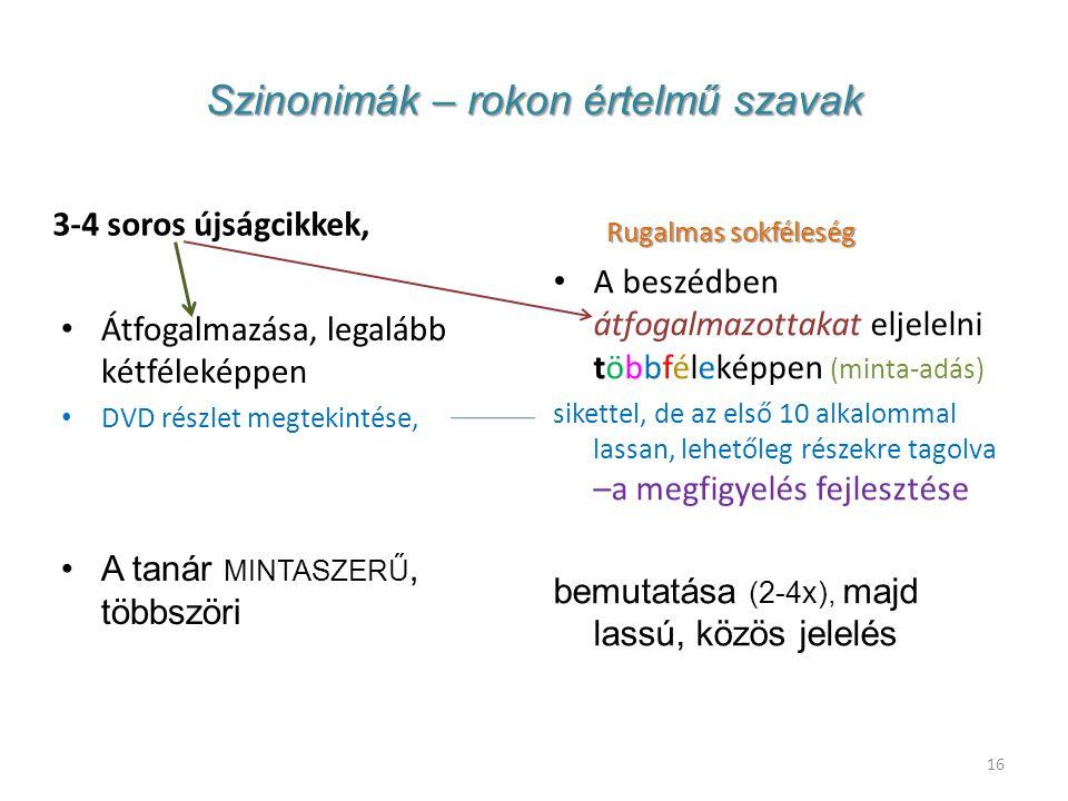 Szinonimák – rokon értelmű szavak