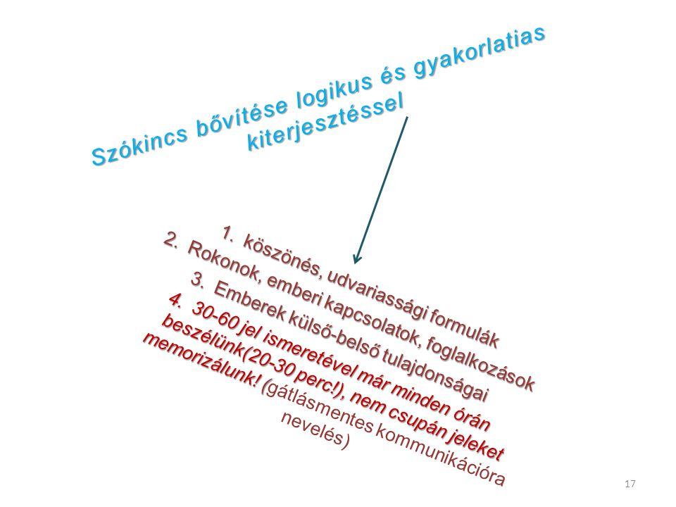 Szókincs bővítése logikus és gyakorlatias kiterjesztéssel