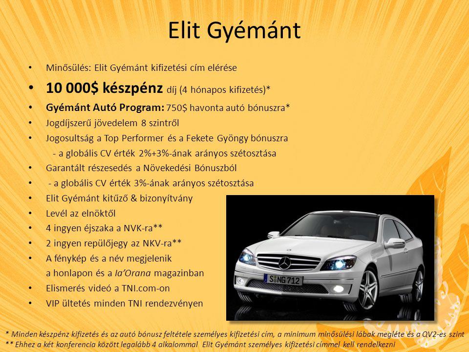 Elit Gyémánt 10 000$ készpénz díj (4 hónapos kifizetés)*