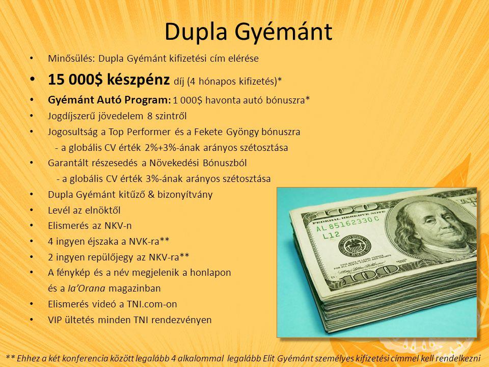 Dupla Gyémánt 15 000$ készpénz díj (4 hónapos kifizetés)*