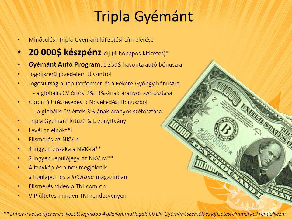 Tripla Gyémánt 20 000$ készpénz díj (4 hónapos kifizetés)*