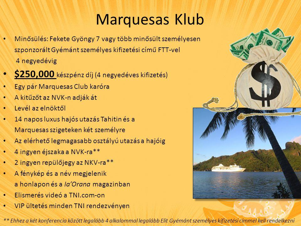 Marquesas Klub $250,000 készpénz díj (4 negyedéves kifizetés)
